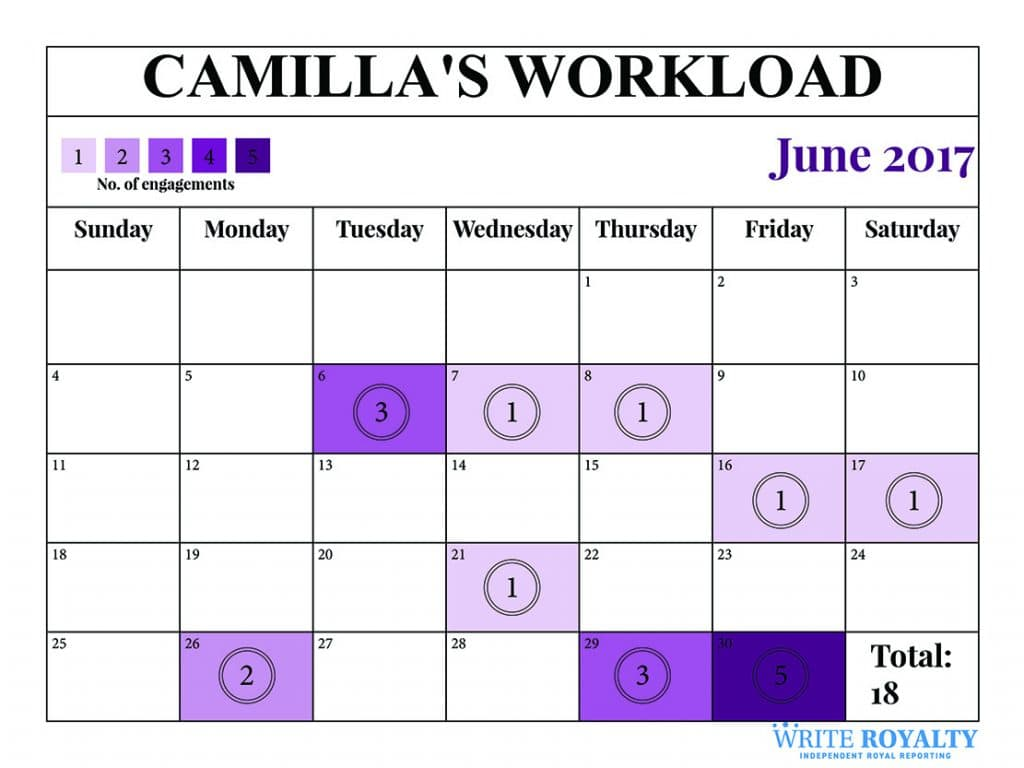 Camilla Parker Bowles Duchess of Cornwall Workload engagements calendar June 2017