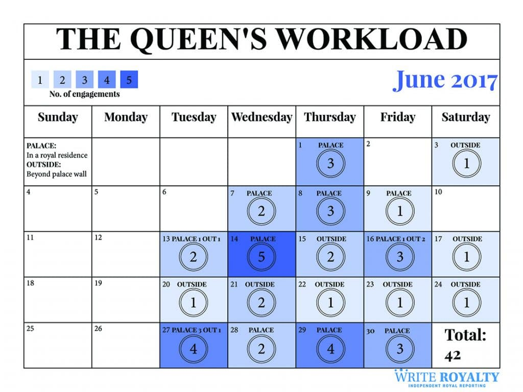 Queen Elizabeth II workload engagements calendar June 2017