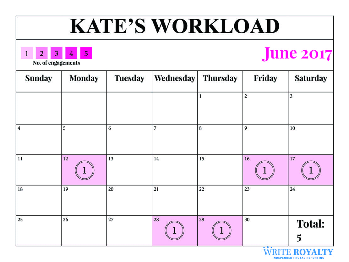 Kate Middleton Duchess of cambridge workload engagements June 2017