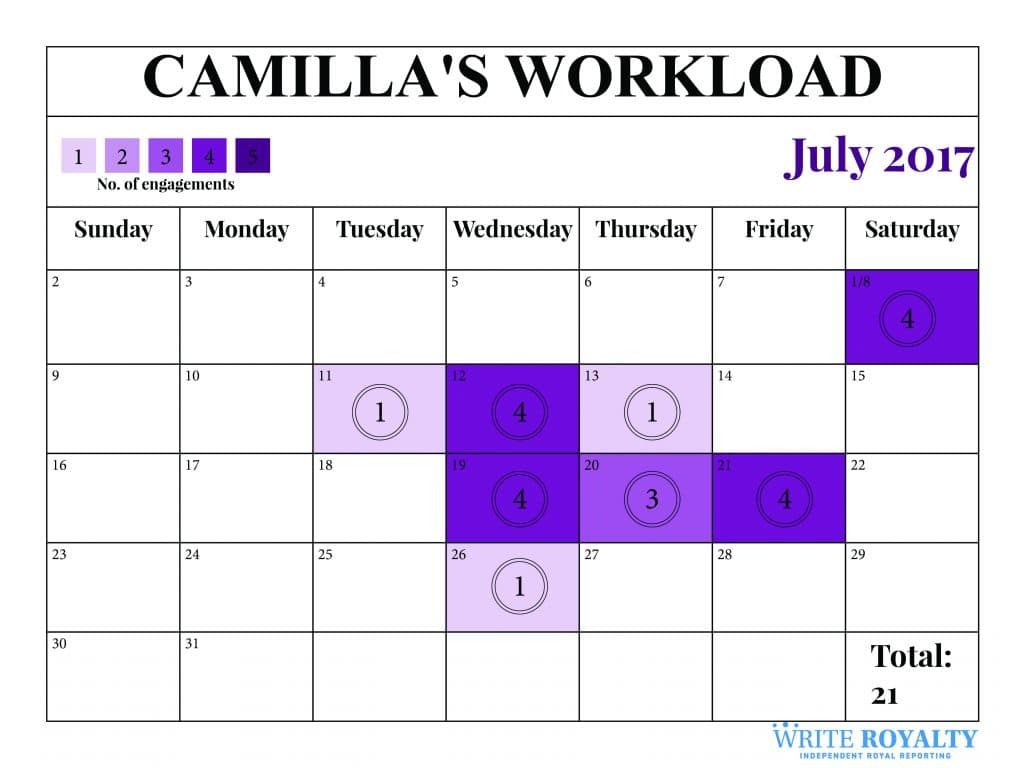 Camilla Parker Bowles Duchess Cornwall Workload Engagements Calendar July 2017