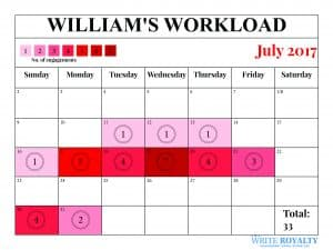 Prince William workload engagements July 2017