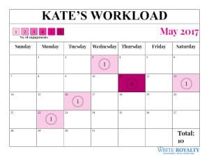 Kate Middleton duchess of Cambridge workload engagement statistics for May 2017