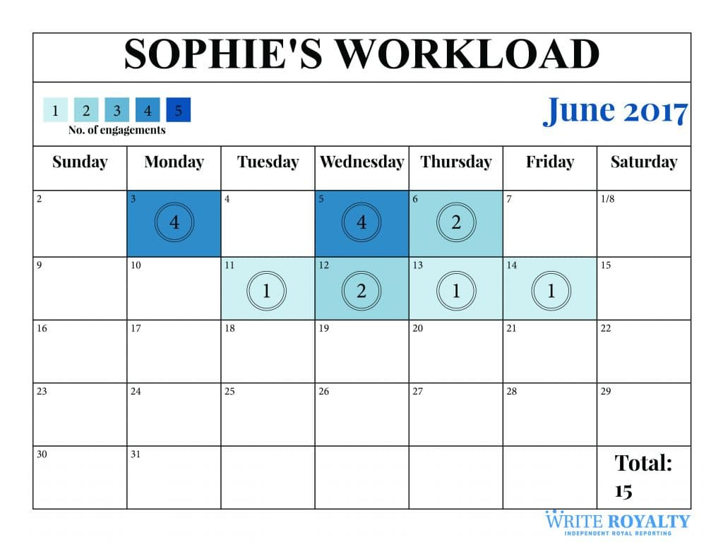 sophie Rhys Jones Countess Wessex workload engagements July 2017